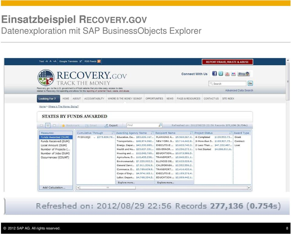 BusinessObjects Explorer