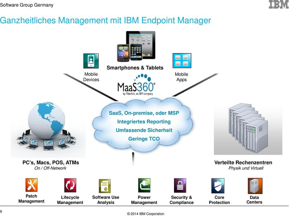 Macs, POS, ATMs On / Off-Network Verteilte Rechenzentren Physik und Virtuell Patch Management