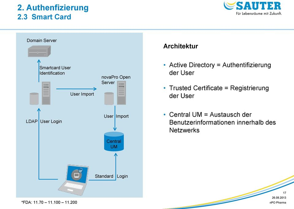 Open Server Active Directory = Authentifizierung der User Trusted Certificate =