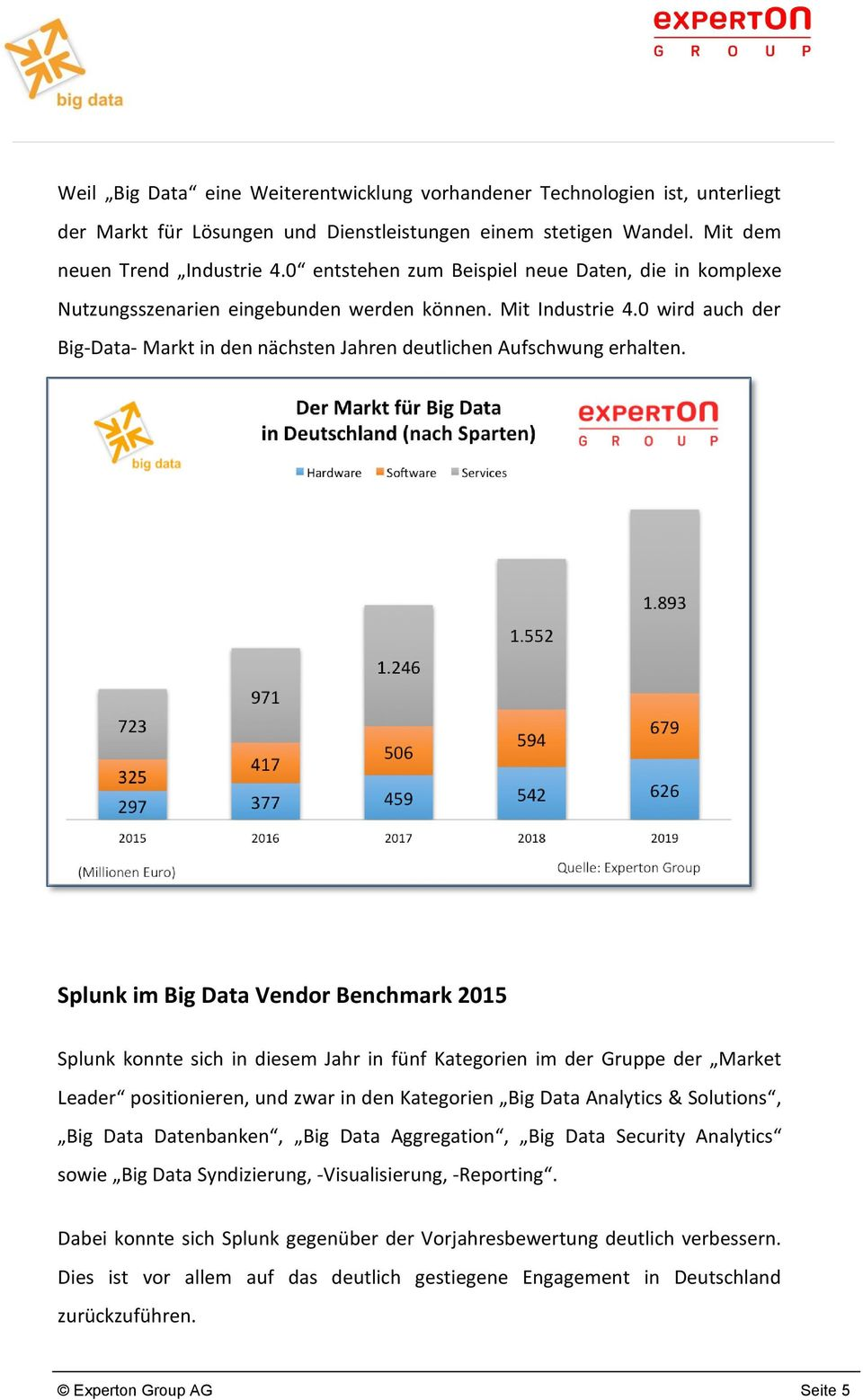Splunk im Big Data Vendor Benchmark 2015 Splunk konnte sich in diesem Jahr in fünf Kategorien im der Gruppe der Market Leader positionieren, und zwar in den Kategorien Big Data Analytics & Solutions,