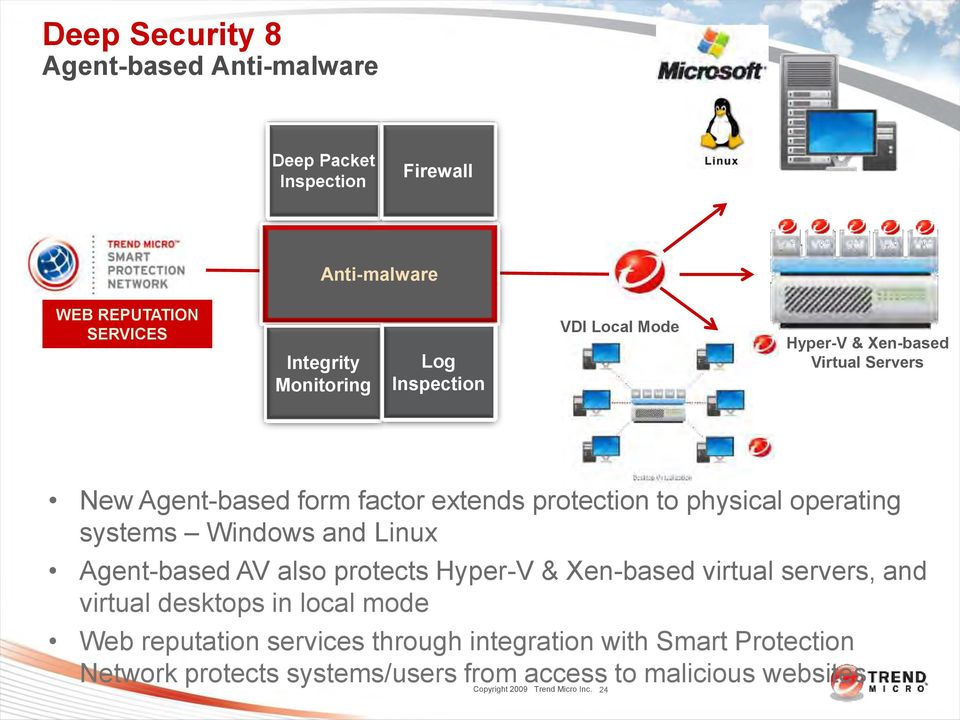 operating systems Windows and Linux Agent-based AV also protects Hyper-V & Xen-based virtual servers, and virtual desktops in local