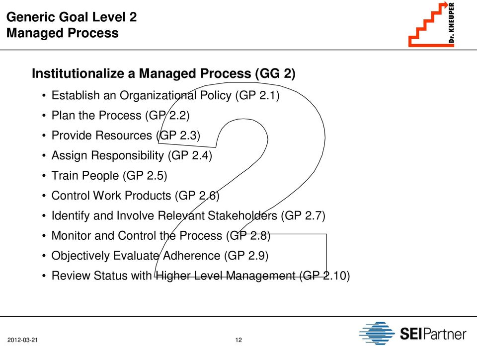 5) Control Work Products (GP 2.6) Identify and Involve Relevant Stakeholders (GP 2.