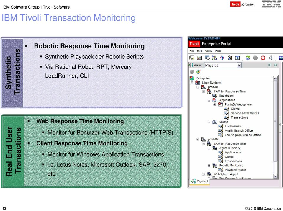 Monitoring Real End User Transactions Monitor für Benutzer Web Transactions (HTTP/S) Client Response