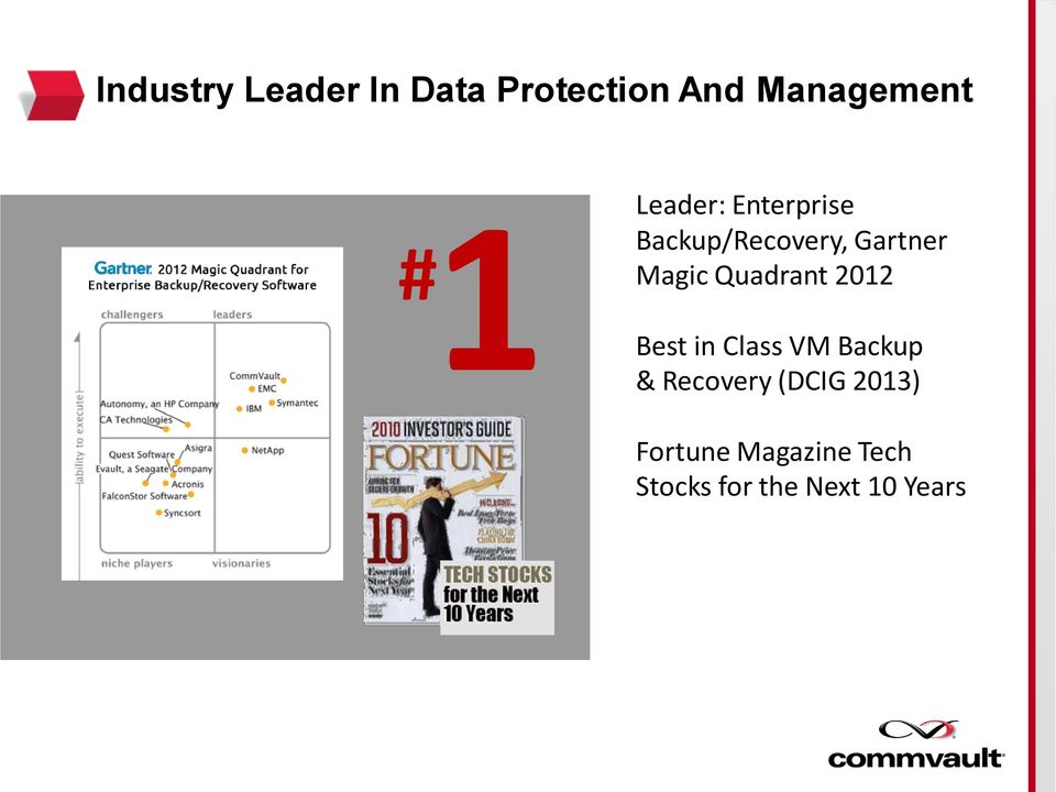Quadrant 2012 Best in Class VM Backup & Recovery