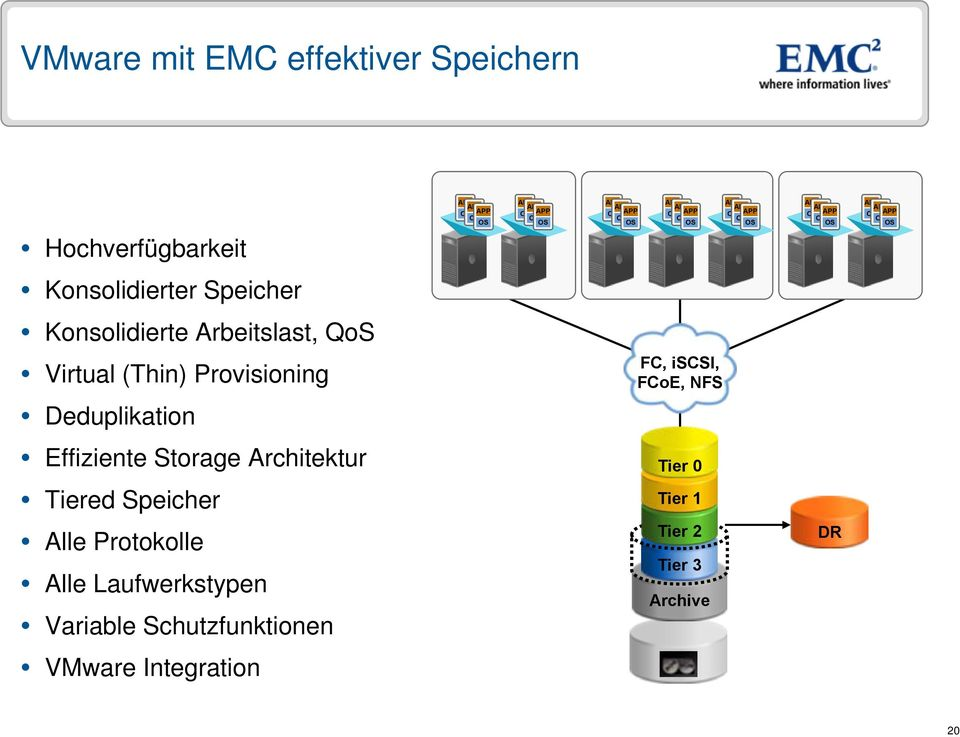 Deduplikation Effiziente Storage Architektur Tier 0 Tiered Speicher Tier 1 Alle