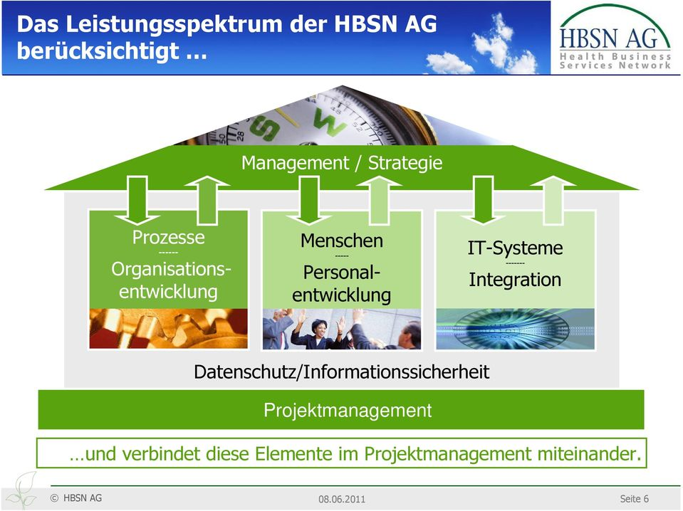 IT-Systeme ------- Integration Datenschutz/Informationssicherheit
