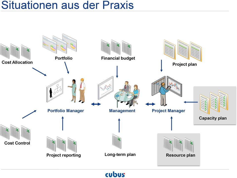 Manager Management Project Manager Capacity plan