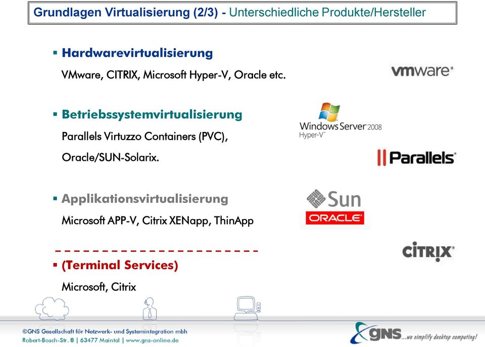 Betriebssystemvirtualisierung Parallels Virtuzzo Containers (PVC),