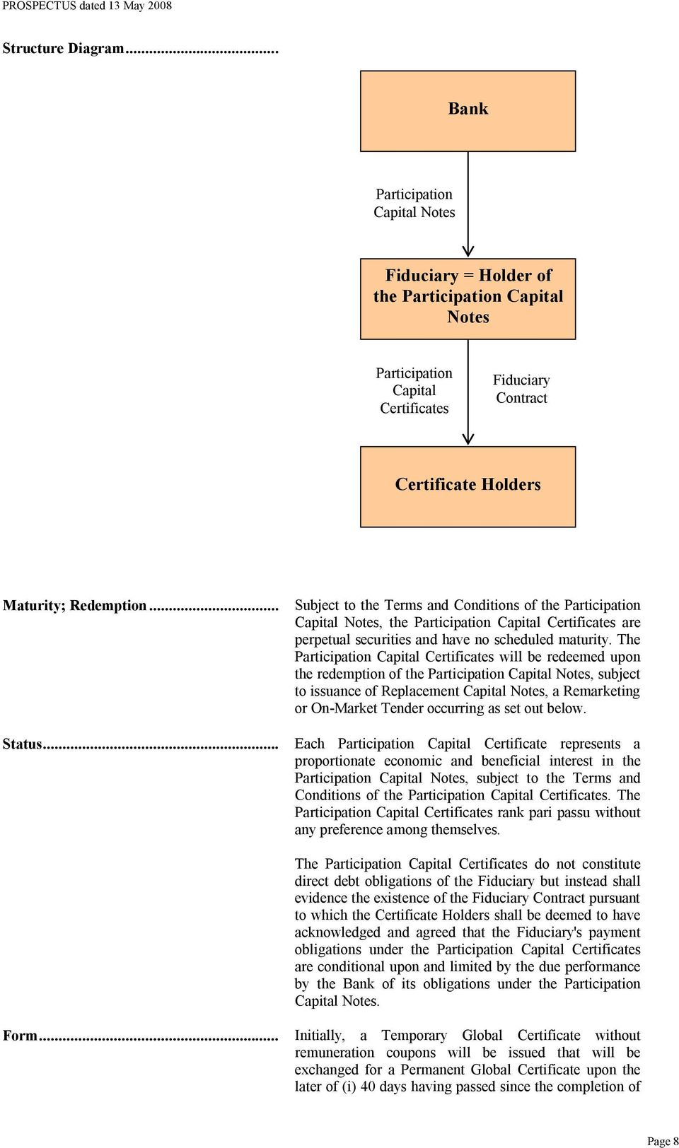 .. Subject to the Terms and Conditions of the Participation Capital Notes, the Participation Capital Certificates are perpetual securities and have no scheduled maturity.