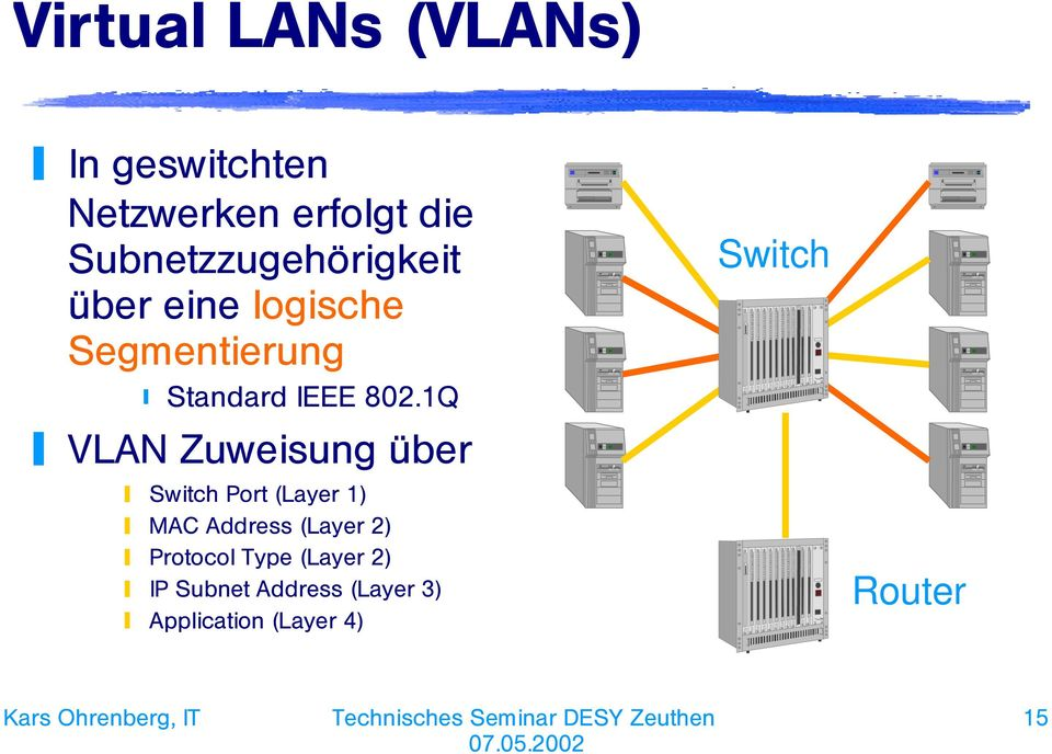1Q VLAN Zuweisung über Switch Port (Layer 1) MAC Address (Layer 2)