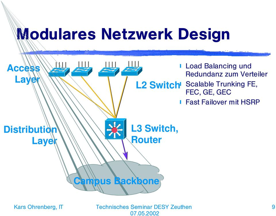 Scalable Trunking FE, FEC, GE, GEC Fast Failover