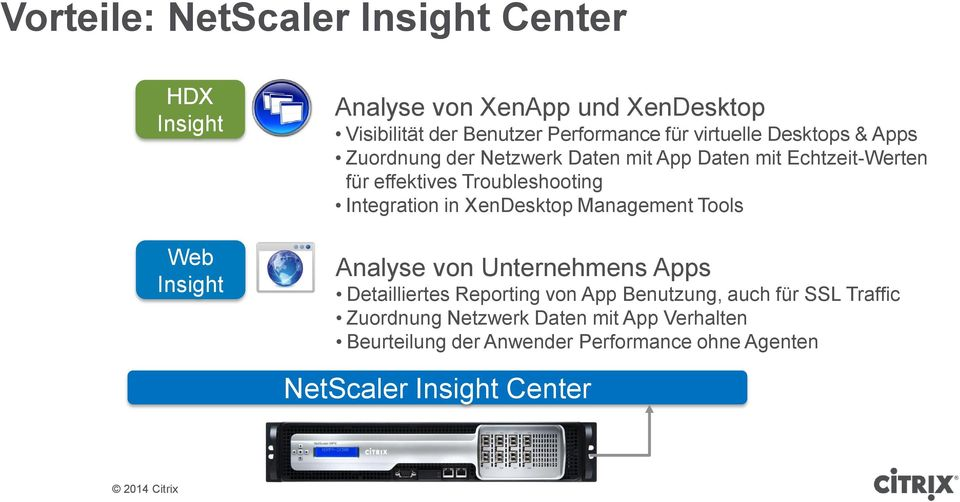 Troubleshooting Integration in XenDesktop Management Tools Analyse von Unternehmens Apps Detailliertes Reporting von App