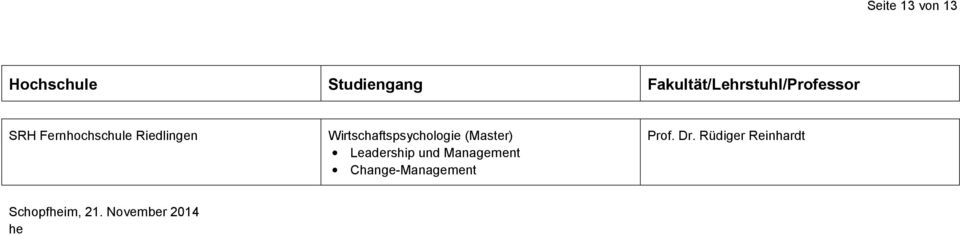 und Management Change-Management Prof. Dr.