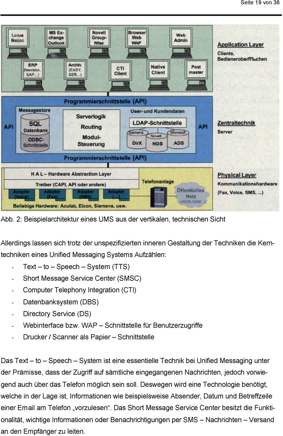 Systems Aufzählen: - Text to Speech System (TTS) - Short Message Service Center (SMSC) - Computer Telephony Integration (CTI) - Datenbanksystem (DBS) - Directory Service (DS) - Webinterface bzw.