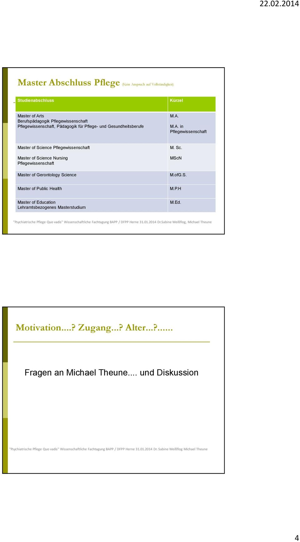 P.H Master of Education Lehramtsbezogenes Masterstudium M.Ed. Motivation...? Zugang...? Alter...?... Fragen an Michael Theune.