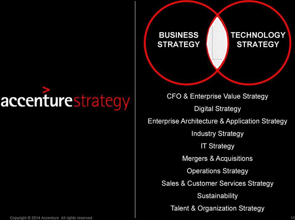 Strategy Mergers & Acquisitions Operations Strategy Sales & Customer Services