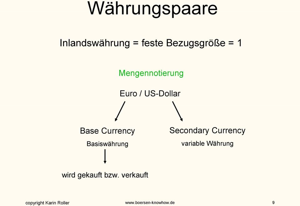 US-Dollar Base Currency Secondary Currency