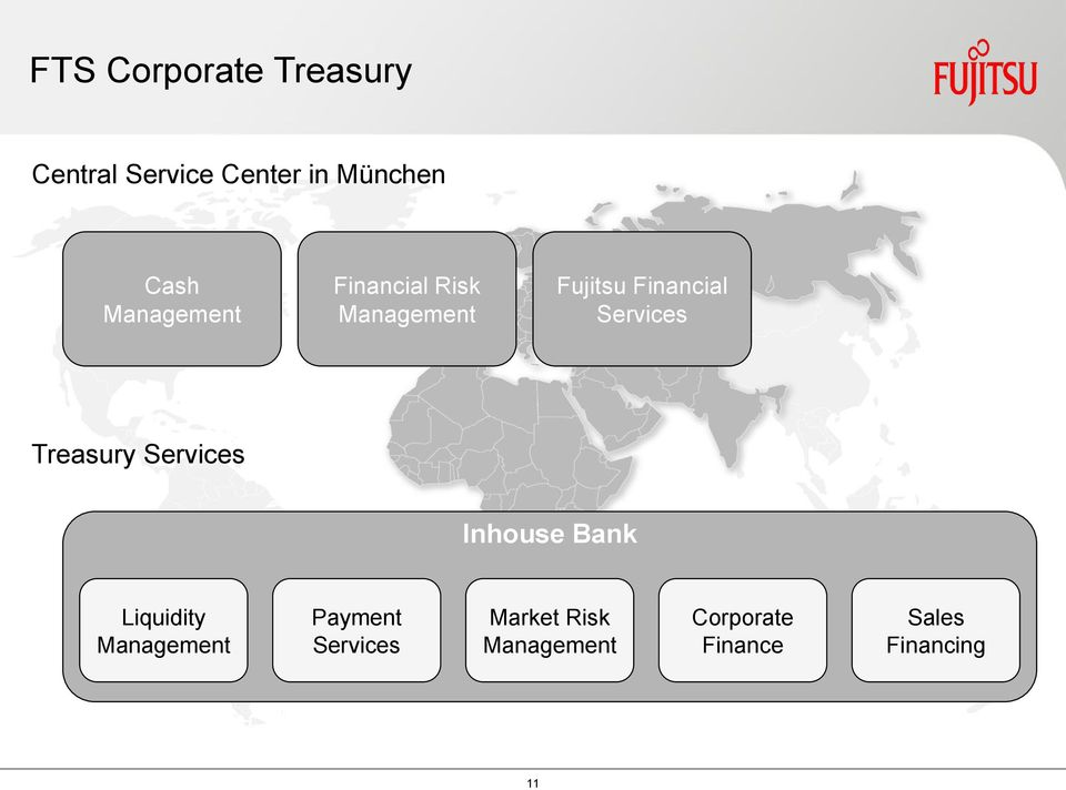 Treasury Services Inhouse Bank Liquidity Management Payment
