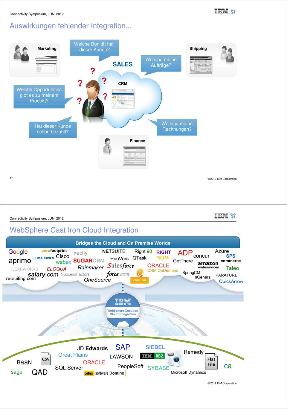 Finance 17 WebSphere Cast Iron Cloud Integration Bridges the Cloud and On Premise Worlds Google zerofootprint xactly NETSUITE Right 90 RIGHT ADP BIGMACHINES Cisco QTask NOW concur aprimo webex