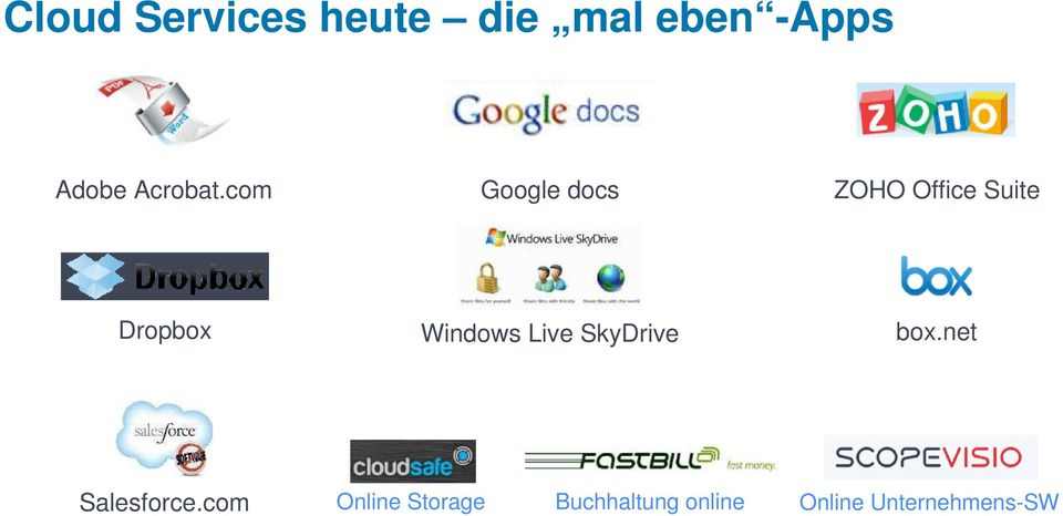 com Google docs ZOHO Office Suite Dropbox Windows