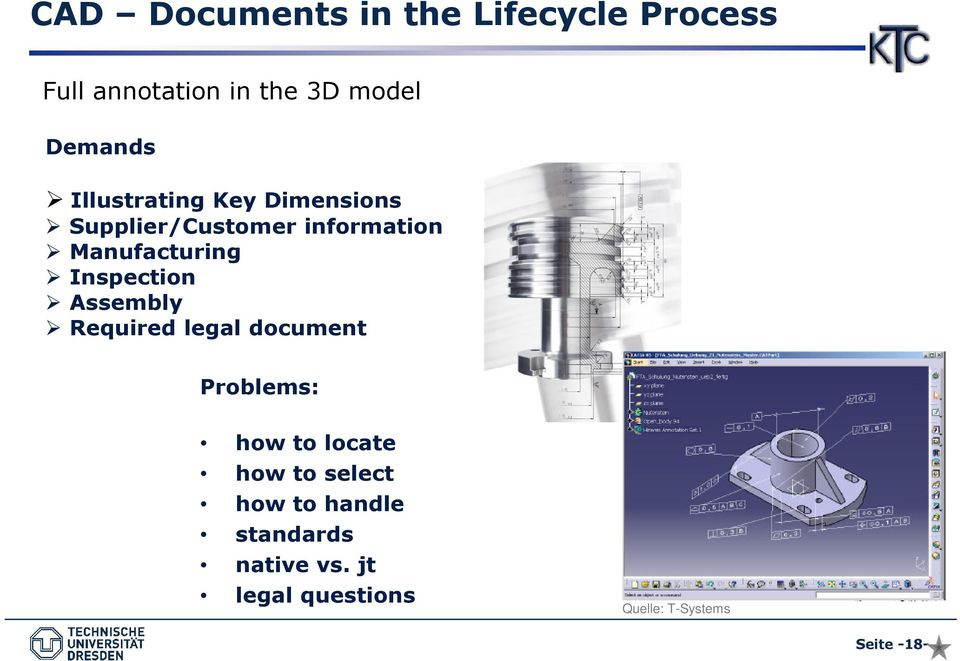 Inspection Assembly Required legal document Problems: how to locate how to