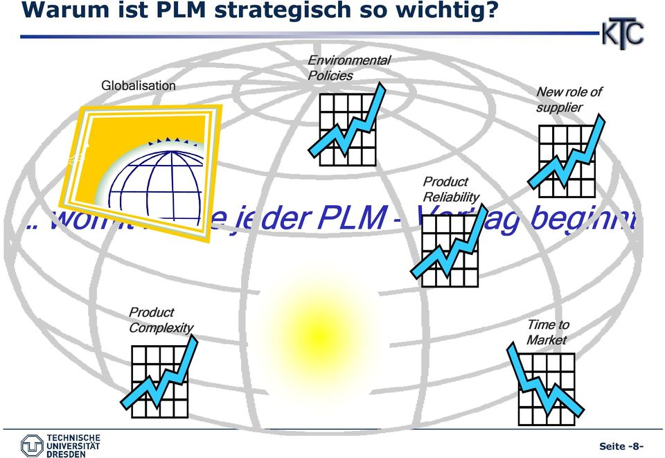 supplier Product Reliability womit heute jeder PLM