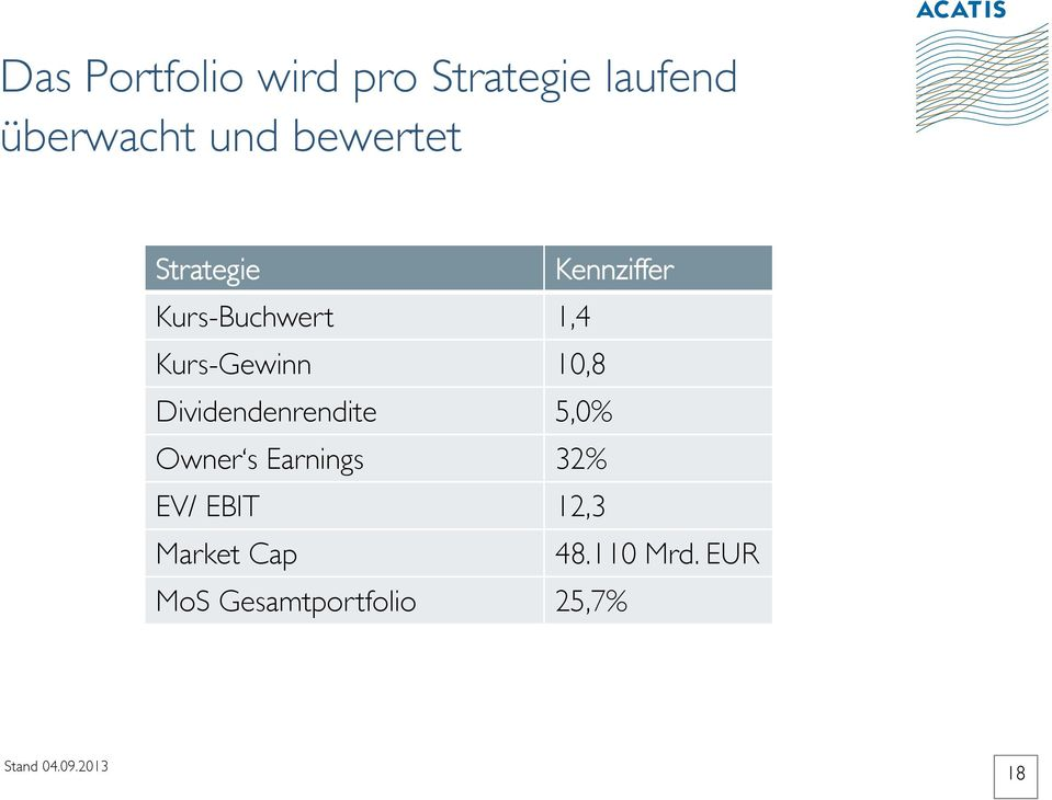 10,8 Dividendenrendite 5,0% Owner s Earnings 32% EV/ EBIT 12,3