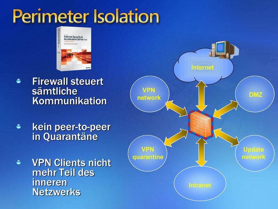 peer-to-peer in Quarantäne VPN Clients nicht