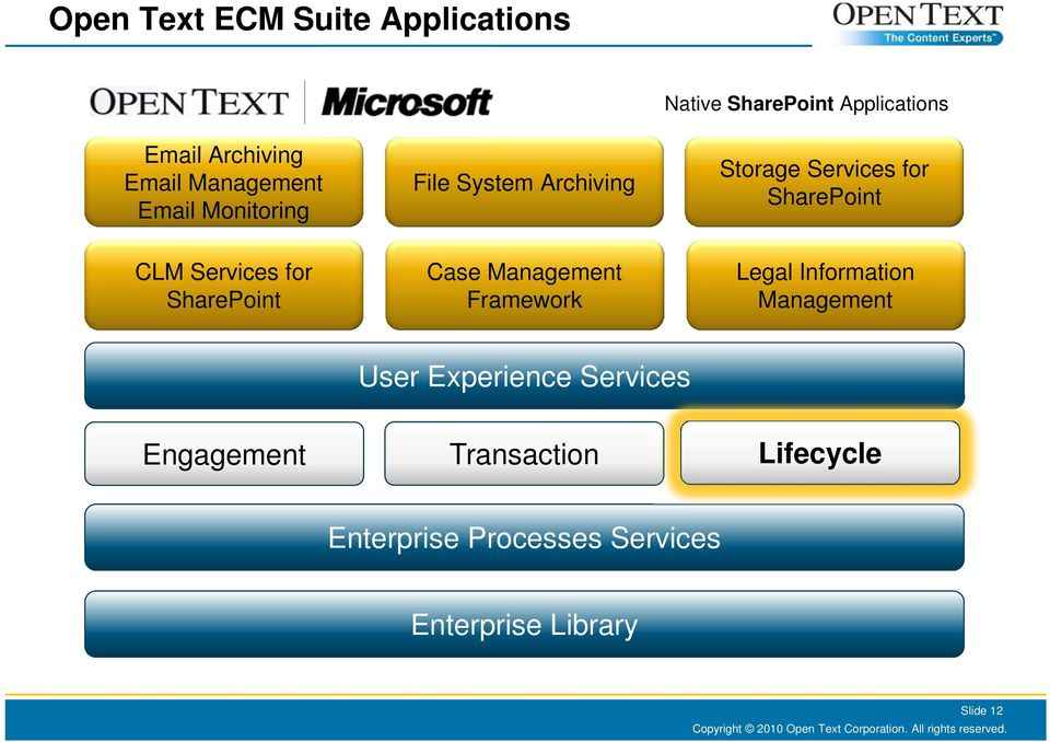 Framework Legal Information Management User Experience Services Engagement Transaction Lifecycle