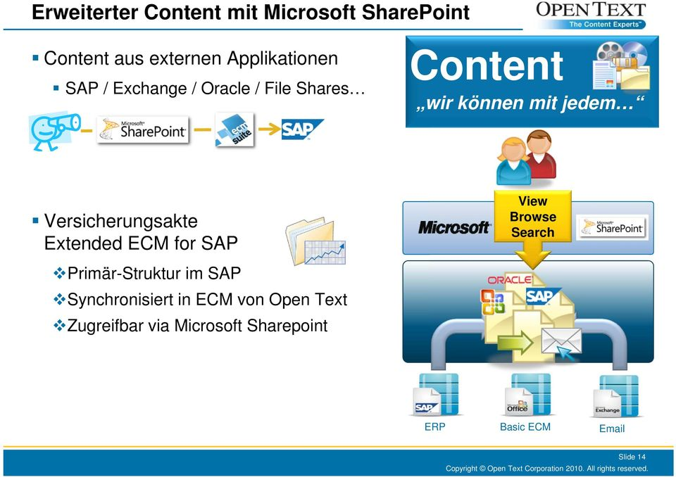 Versicherungsakte Extended ECM for SAP View Browse Search Primär-Struktur im SAP