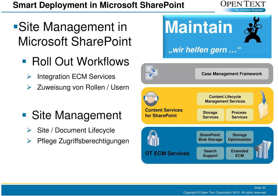 Services Site Management Content Services for SharePoint Storage Services Process Services Site / Document Lifecycle
