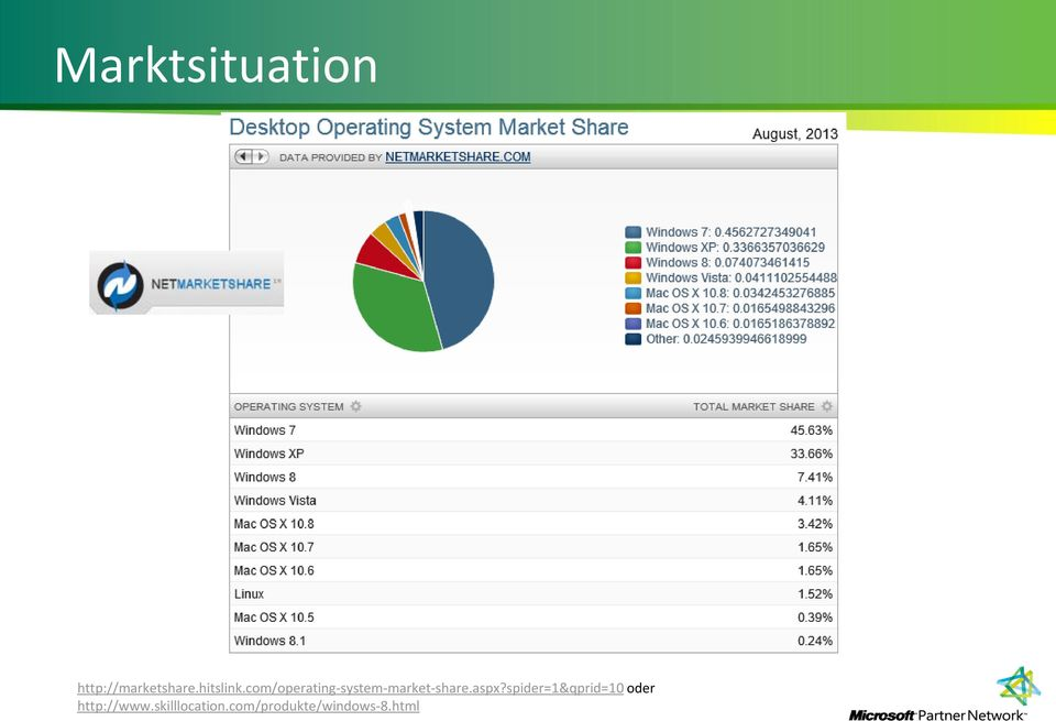 com/operating-system-market-share.aspx?