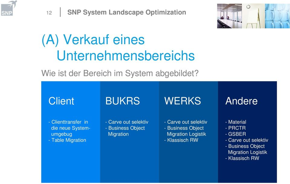 Client BUKRS WERKS Andere - Clienttransfer in die neue Systemumgebug - Table Migration - Carve out