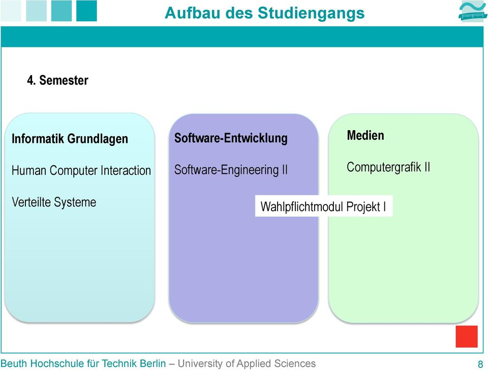 Software-Entwicklung Software-Engineering II Medien Computergrafik