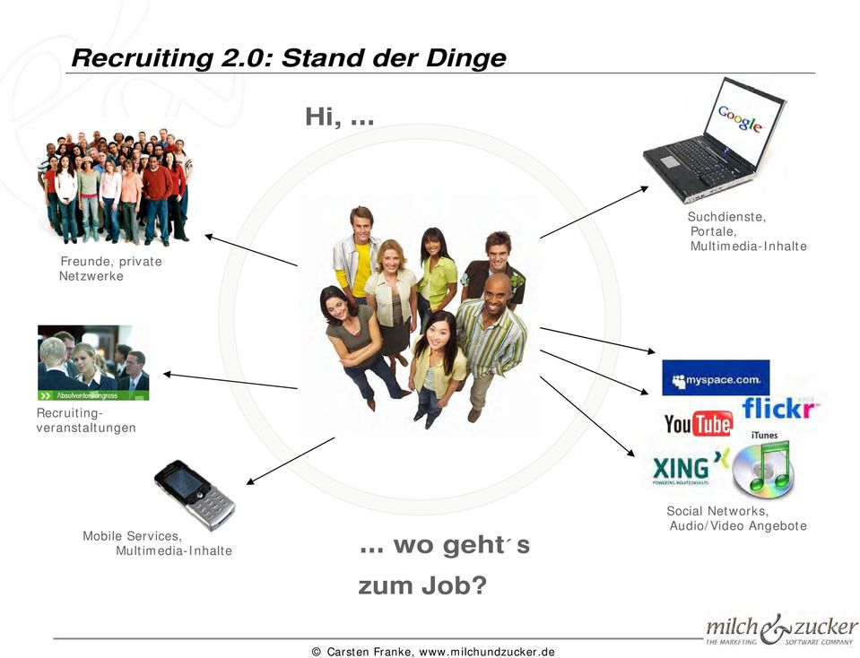 Recruitingveranstaltungen Mobile Services,