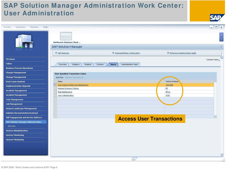 Administration Access User