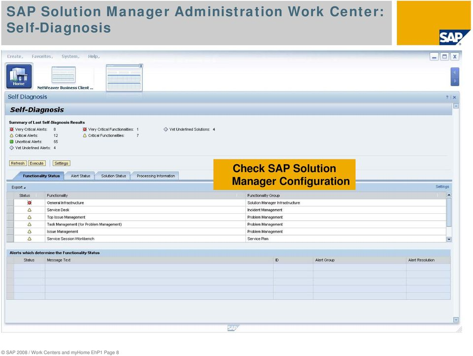 Solution Manager Configuration SAP