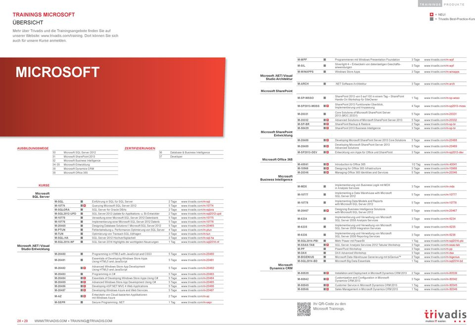 NET / Visual Studio Entwicklung 30 Microsoft SQL Server 2012 31 Microsoft SharePoint 2013 32 Microsoft Business Intelligence 34-35 Microsoft Entwicklung 38 Microsoft Dynamics CRM 38 Microsoft Office