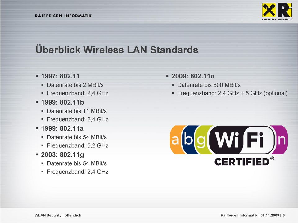 11b Datenrate bis 11 MBit/s Frequenzband: 2,4 GHz 1999: 802.