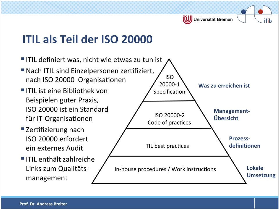 20000 erfordert ein externes Audit IL enthält zahlreiche Links zum Qualitäts- management ISO 20000-1 Specifica5on ISO 20000-2 Code of