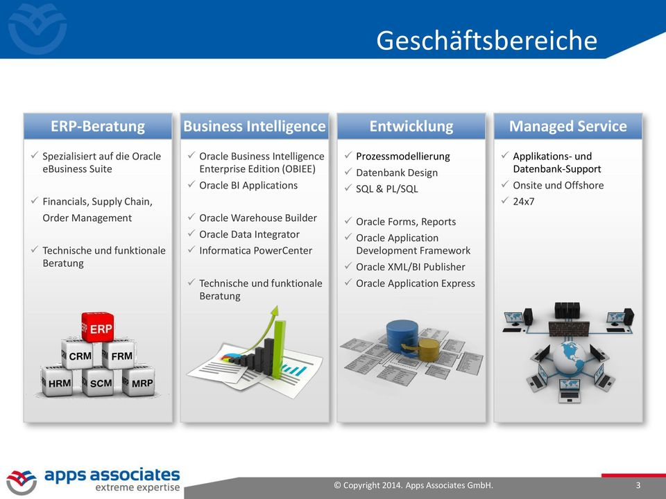 Onsite und Offshore 24x7 Order Management Technische und funktionale Beratung Oracle Warehouse Builder Oracle Data Integrator Informatica PowerCenter Oracle Forms,