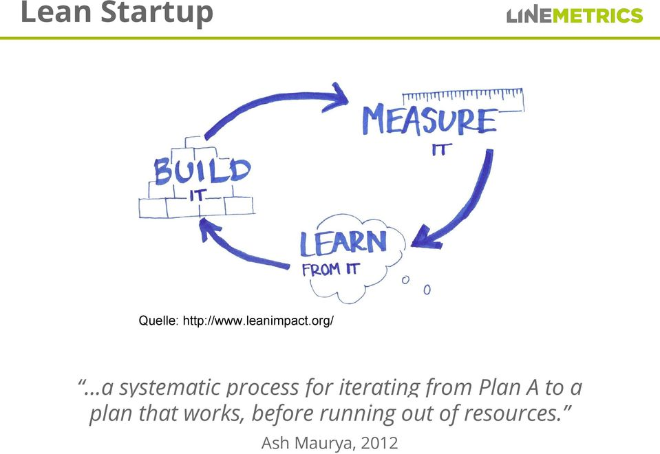 ..a systematic process for iterating from