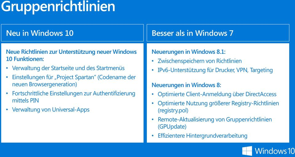 Universal-Apps Neuerungen in Windows 8.