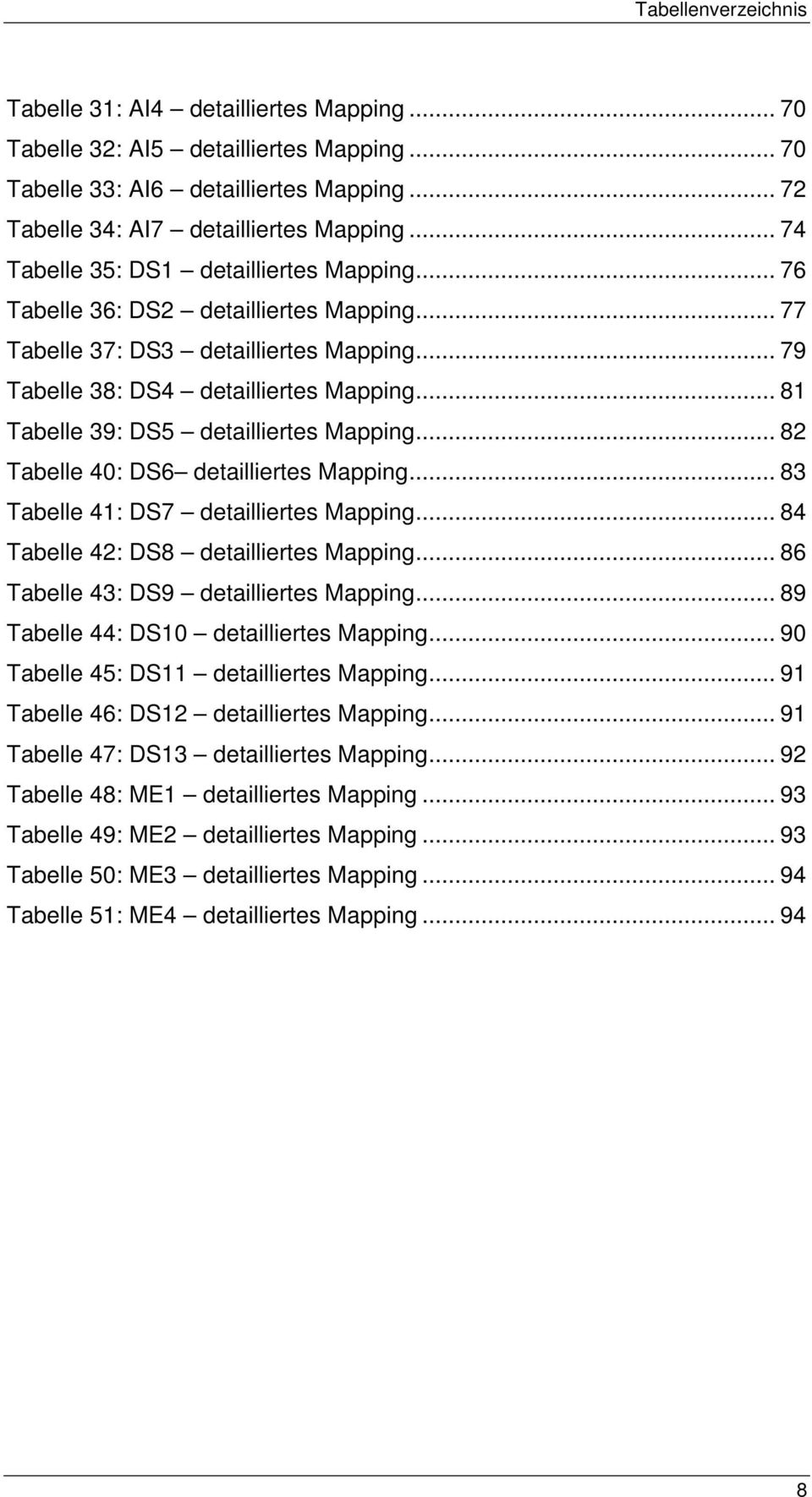 .. 81 Tabelle 39: DS5 detailliertes Mapping... 82 Tabelle 40: DS6 detailliertes Mapping... 83 Tabelle 41: DS7 detailliertes Mapping... 84 Tabelle 42: DS8 detailliertes Mapping.