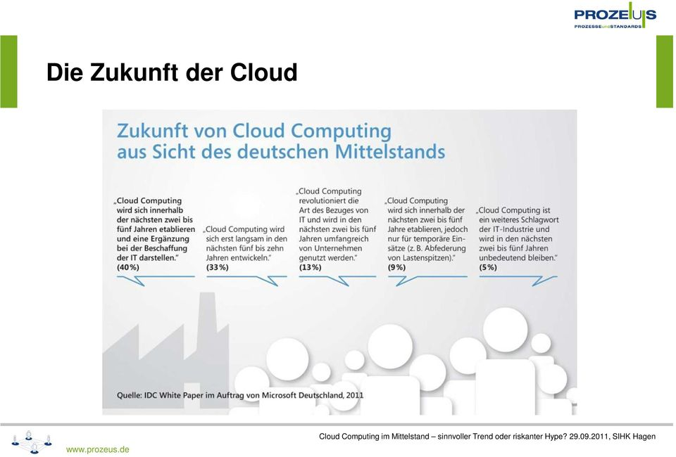 der Cloud
