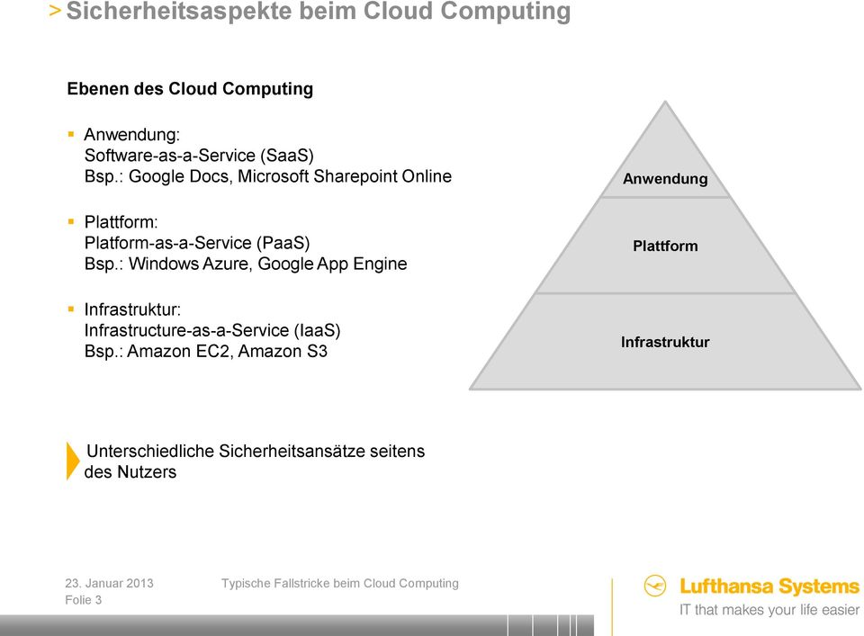 : Windows Azure, Google App Engine Infrastruktur: Infrastructure-as-a-Service (IaaS) Bsp.