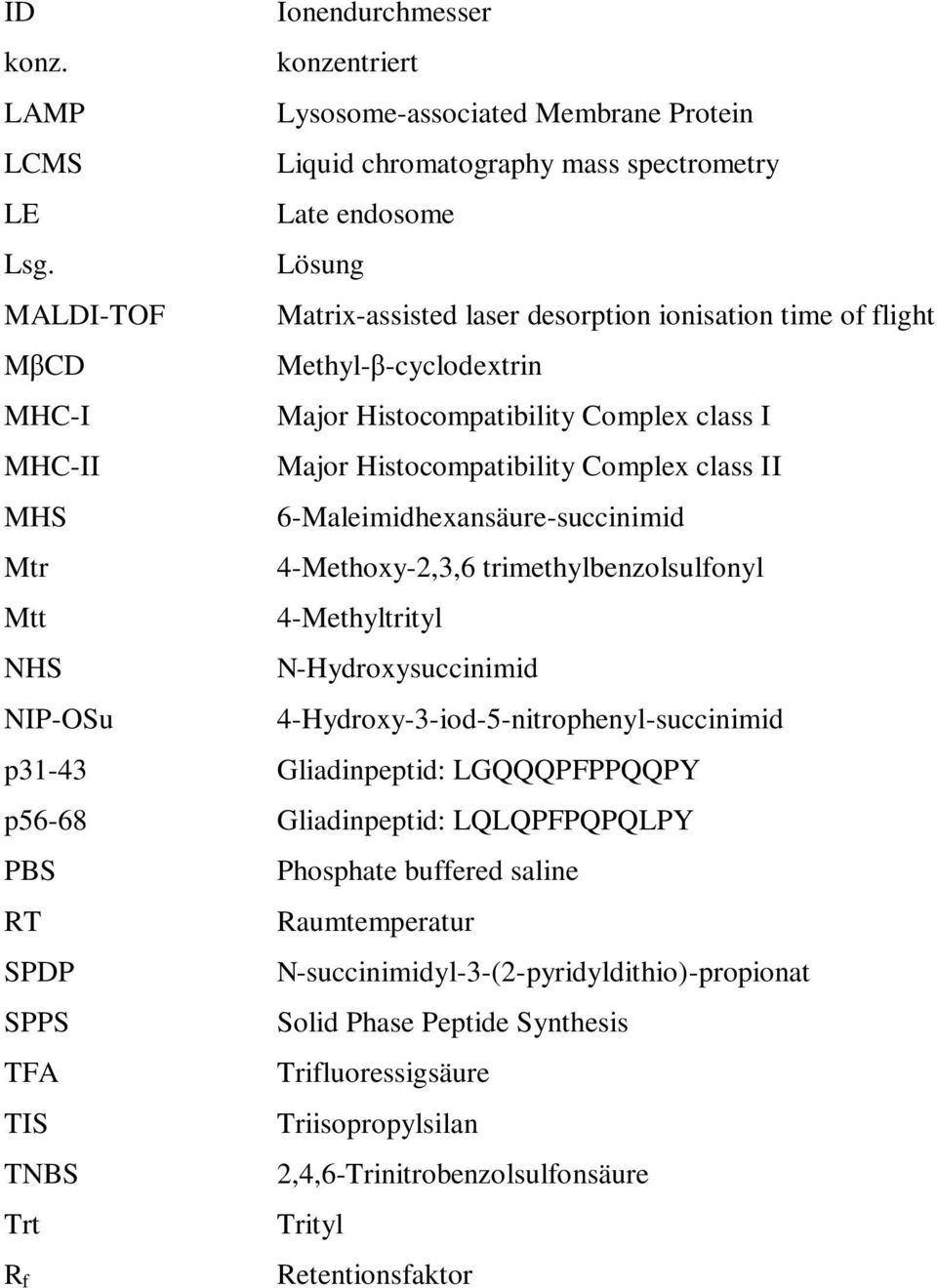 spectrometry Late endosome Lösung Matrix-assisted laser desorption ionisation time of flight Methyl-β-cyclodextrin Major Histocompatibility Complex class I Major Histocompatibility Complex class II