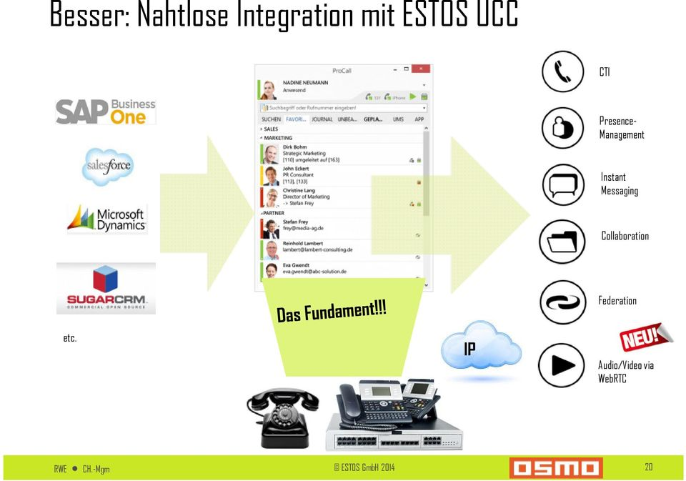 Instant Messaging Collaboration