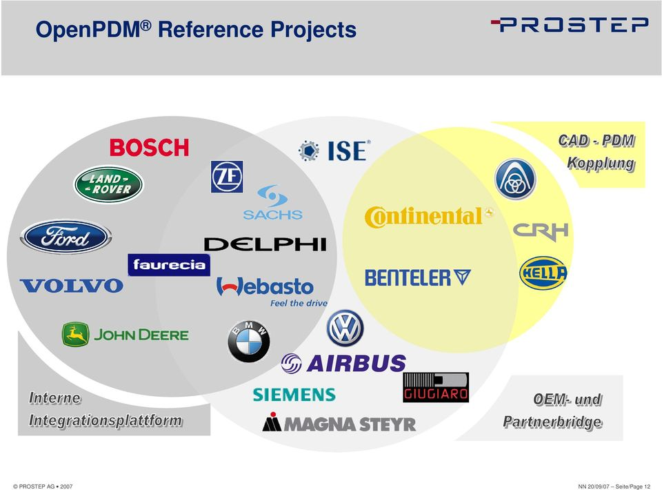 Projects PROSTEP
