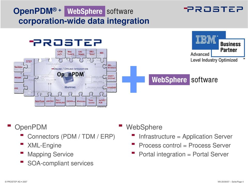 services WebSphere Infrastructure = Application Server Process control =